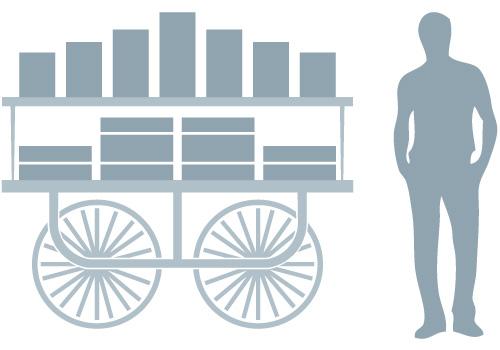 Marktwagen mit Tischaufsatz